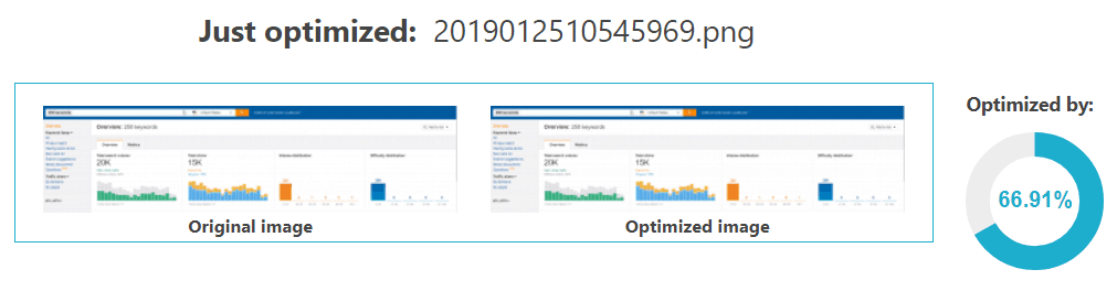 ShortPixel插件教程-史上最强WP图片优化压缩工具