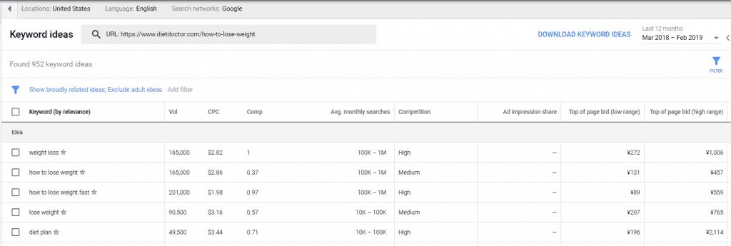 Google Keywords Planner 关键词规划师终极指南(超实用)