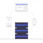 外贸网站推荐使用的服务器+服务器配置宝塔+WP指南