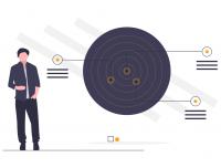 如何做好关键词研究?Ads关键词整理指南(2021版)